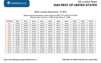 GS Pay Scale 2021 Plus Locality